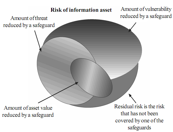 2095_Risk management discussion points.png