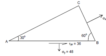20_Evaluate the principal stresses and principal planes.png
