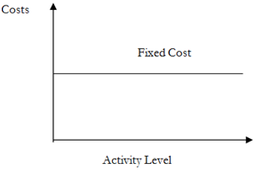2103_Fixed Costs.png