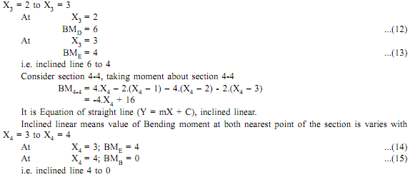2107_Example of Shear force and bending moment diagram4.png