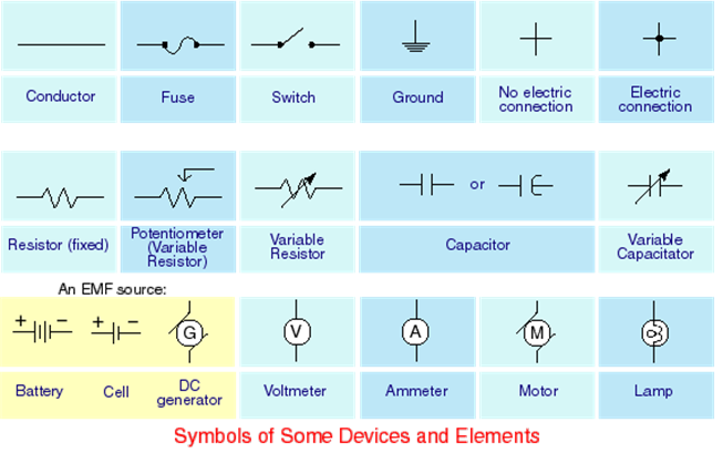 Electrical Diagrams Explained besides Three Phase Motor Construction Exploded besides Plumbing basic additionally Harness For Remote Control furthermore Building Your Electric Fence. on electric fence wiring diagram