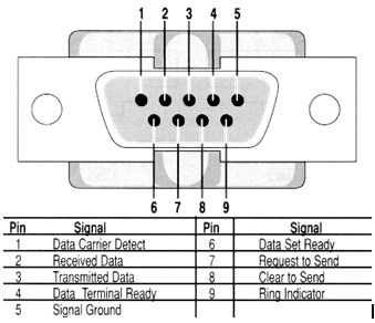 2118_RS32 connector pin layout.png