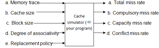 2119_Cache Simulater.png