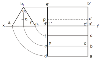 2131_Axis is Parallel to both the HP and VP.png