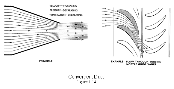 2137_divergent and convergent ducts1.png