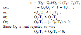 2143_Clausius inequality2.png