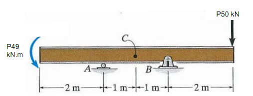 2143_Determine the Shear Force.png