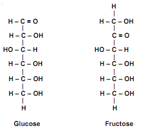 2154_gluvose and fructose.png