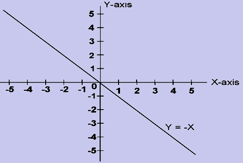2162_geometry of regression8.png