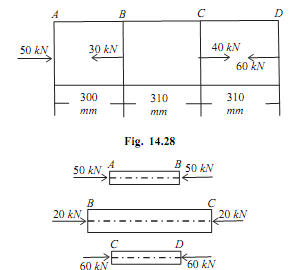 2172_Determine change in length of the bar.png