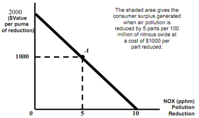 2175_consumer surplus.png