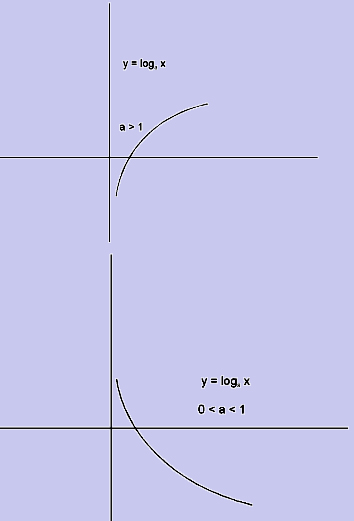 2188_general properties of logarithms.png