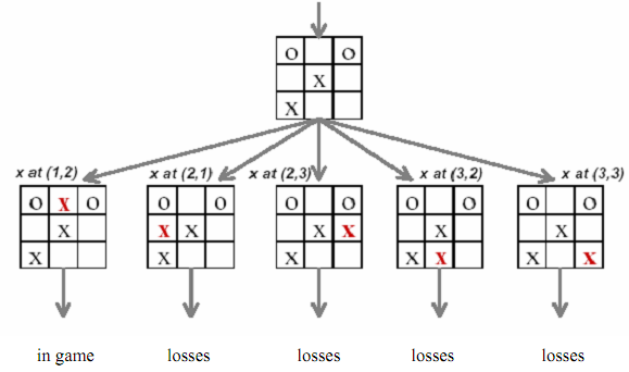 218_APPLICATIONS of  binary TREES.png