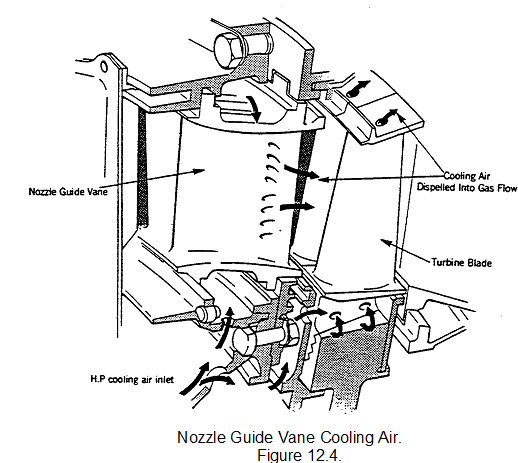 218_turbine cooling airflow1.png
