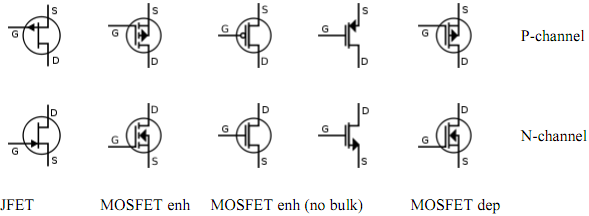 circuit symbols  assignment help  field effect transistor