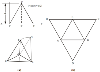 2201_Development of a Tetrahedron.png