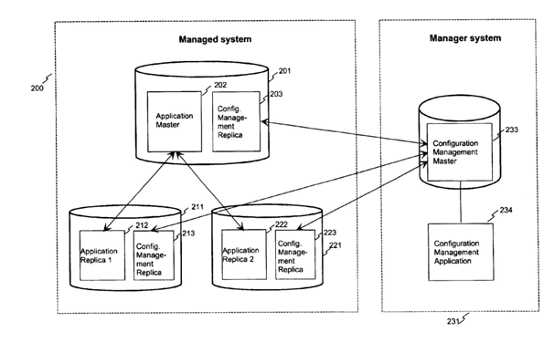 2207_Structure Of Distributed Database.png