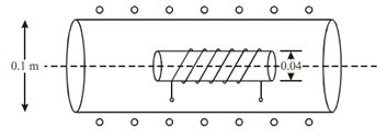 2209_Compute the mutual inductance.png