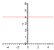 2211_Constant Function.png