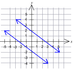 2217_Parallel and Perpendicular Lines.png