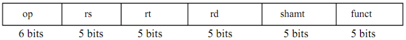 2224_Show Sample Instruction Format of MIPS instruction.png