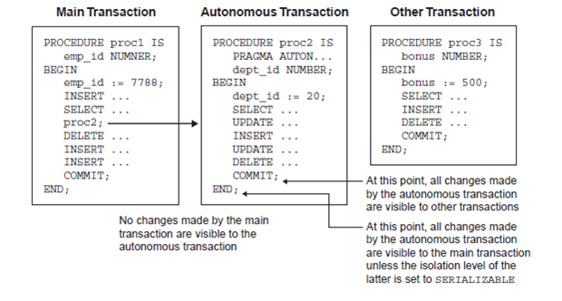 2226_transaction visibility.png