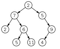 2241_Binary Tree.png