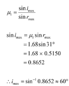 2241_What is the range of the angles of the incident rays2.png
