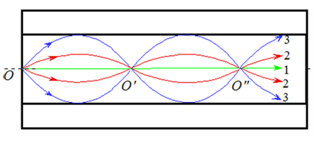 2243_Fiber cross section and ray paths 2.png