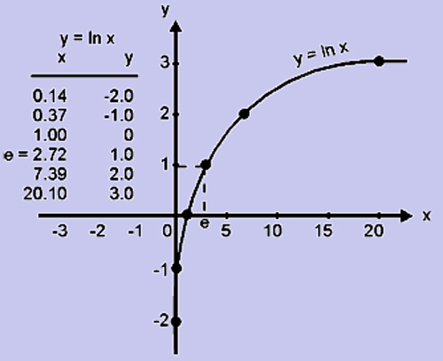 2246_logarithmic functions1.png