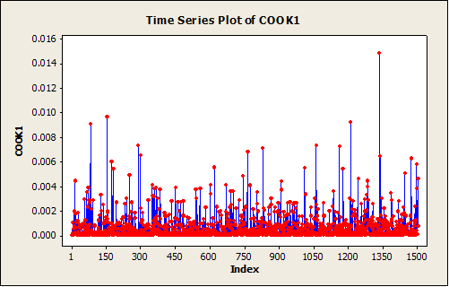 2249_Times Series Plots2.png