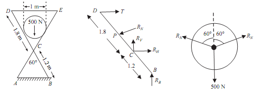 224_Determine tension in horizontal rope.png