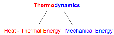 2252_thermodynamics.png