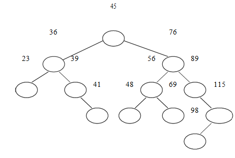 2274_Binary_Search_Tree_BST.png