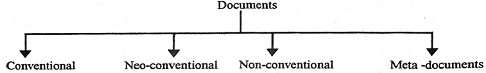2279_CLASSIFICATION OF DOCUMENTS by Physical Characteristics.png