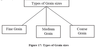 2282_Parallelism based on Granularity size-Granularity.png