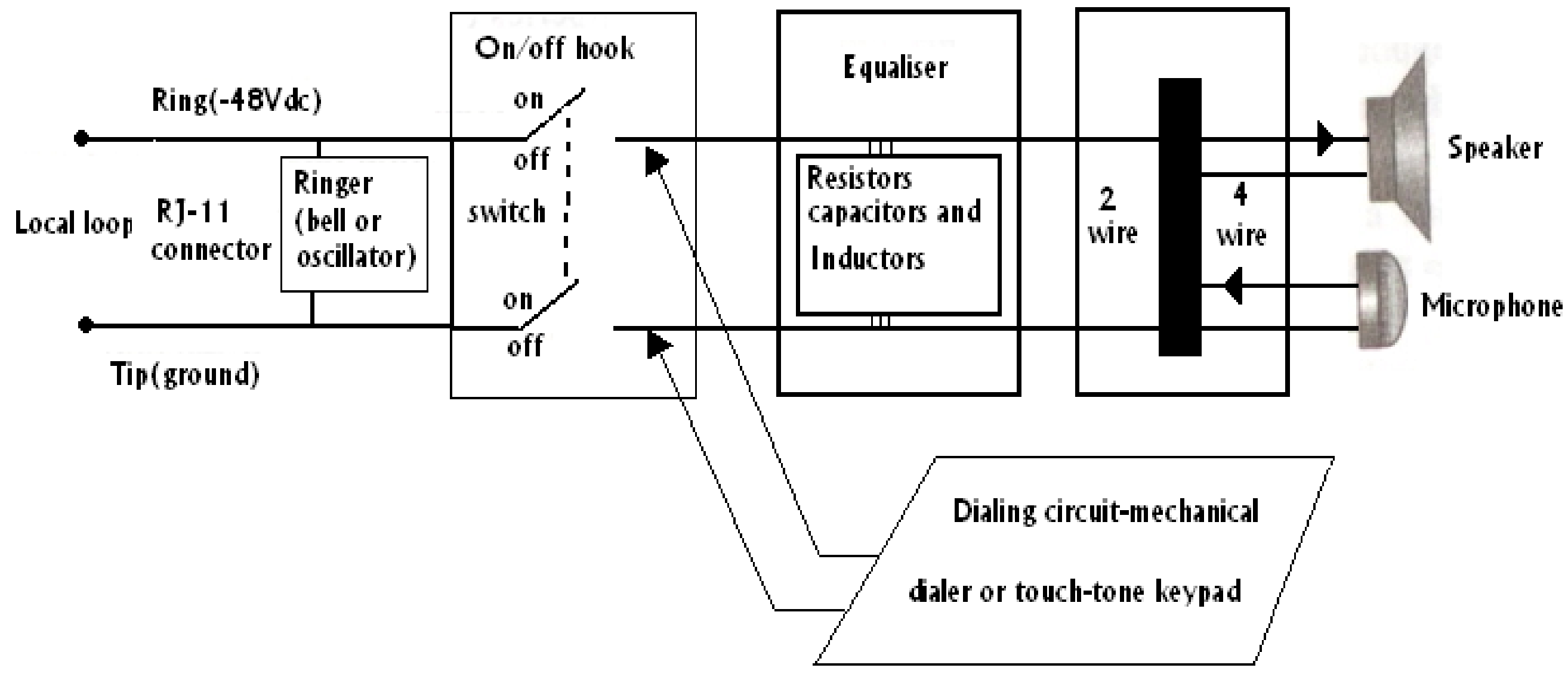 Phone Punch Down Block Diagram Schematic Diagrams 110 Wiring Electrical Work U2022 Telephone 66 Drawing