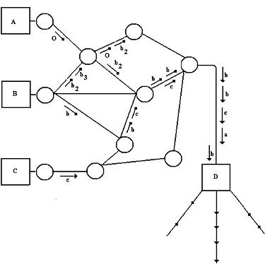 2291_Interleaving of packets in network.png