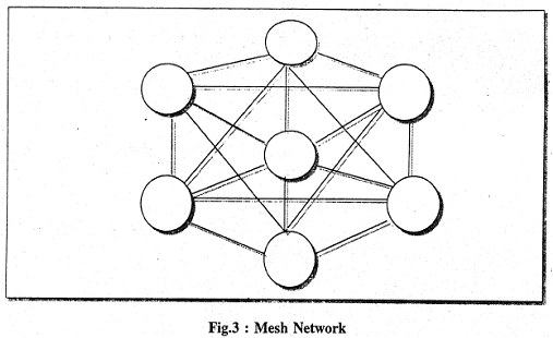 229_network of library1.png