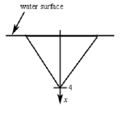 2306_Find out the hydrostatic force on the triangular plate 4.png