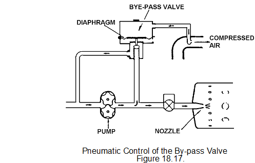 2314_mechnical fuel control system3.png