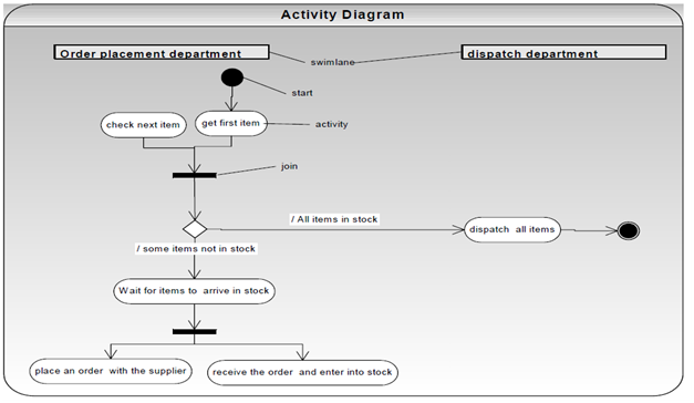 2327_Activity Diagram.png
