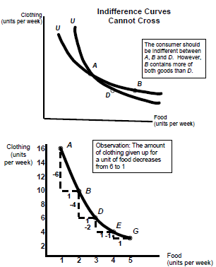 2336_Indifference curve3.png
