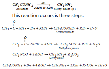 Chemical properties of Acid Amides, Assignment Help, Acid Amides