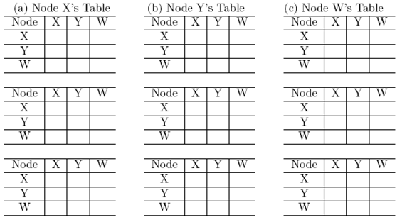 2345_node of table.png