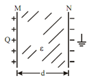 2349_Capacitance between two Parallel Plates.png
