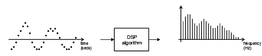 2351_stand-alone DSP application.png