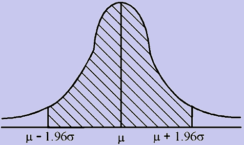 2353_normal distribution2.png