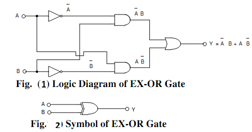 2355_explain the working of a two input EX-OR gate.png