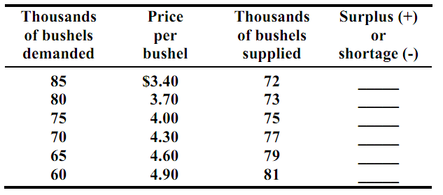 2359_Market or Equilibrium Price – Demand and Supply.png
